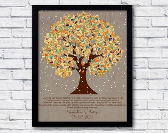 Mother of the groom personalized and printable tree poster to frame, wedding gift from bride to mother of groom, personalized tree wall art