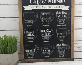 Coffee Sign   Know Your Coffee   Coffee Menu   Vintage Coffee Sign   Coffee  Bar Part 94