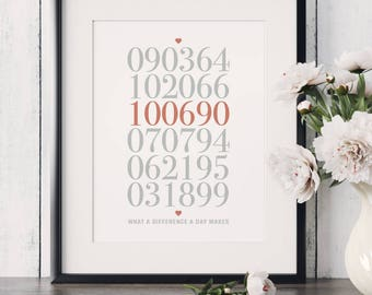Special Dates Print Important Dates Print Family Dates Sign Family Dates Print What a Difference a Day Makes Housewarming Gift Personalized