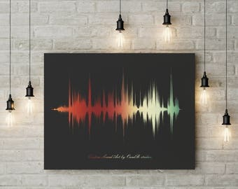 Custom print,Custom sound wave print,Pintable files,Personal Gift,Sound Wave Art,Home Decor,Personal Artwork,Your Sound-Art,Custom order