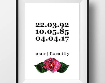 Important Dates Print - Personalised Date Art - Custom Date Wall Print - New Family Gift - Family Dates Print - Family Wall Art