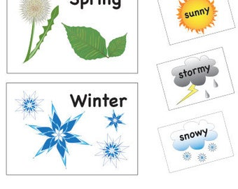 Primary Education Posters Flashcards PDF Printable