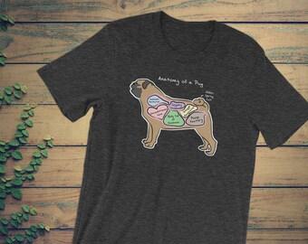 Anatomy of a Pug - Funny Pug Dog Tee - Dark Colors - Unisex short sleeve t-shirt