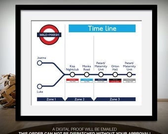 PERSONALISED London Underground Tube Map - Showcase a Family Tree or Newlyweds Time-Line. Totally unique gift!