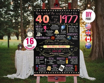 40th birthday gift for woman - 1977 Birthday Chalkboard Poster, Personalized and Printable, 001_40