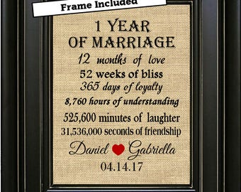 FRAMED Personalized 1st Wedding Anniversary Gift /1st Anniversary Gifts/1 year Anniversary Gift/Gift for him/Gift for couple/Gift for wife