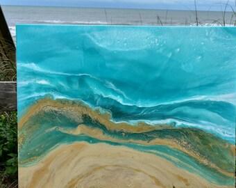 Waimea Shore Break