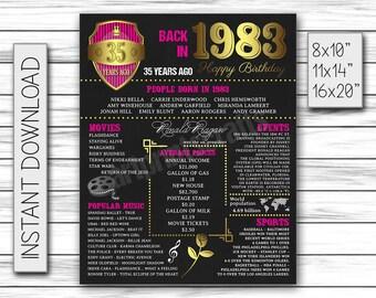 35th Birthday Poster, 1983, Chalkboard Poster, Chalkboard Sign, Pink Gold, Milestone Sign, Birthday Sign, Birthday Chalkboard, DIGITAL FILE
