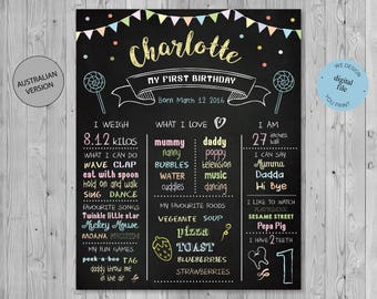 first birthday gift, 1st birthday gift, 1st birthday collage chalkboard,1st birthday ideas, chalkboard poster