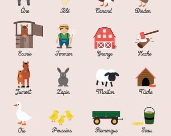 """""""The picture of the farm"""" children's room poster"""
