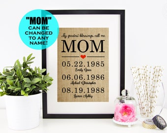 Christmas Gift for Mom, Mothers Day from Daughter, Birthday Gift Mother Daughter, Mother of the Bride Gift for Her, Gift for Mom From Son