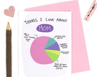 Moving SALE Things I Love About Mom Pie Chart - Funny Mom Birthday Card - Card for Mom