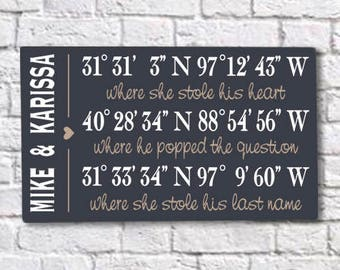 Coordinates Wedding Gift GPS Wedding Sign Personalized Wedding Gift GPS Coordinates Gift GPS Anniversary Gift Latitude Longitude sign