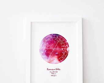 The Astrology Chart, Framed Personal Horoscope, Custom Star Map, Natal Star Chart Star Map, Horoscope (Unframed Options Available in Shop)