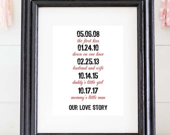 Story by dates 11x14 Gift for wife Anniversary gift for husband Important dates print Our love story He stole her heart Family story in date