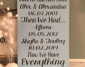 First We Had Each Other   5th Anniversary Gift   Now We Have EVERYTHING   Husband Wife Anniversary Gift   Important Dates Sign