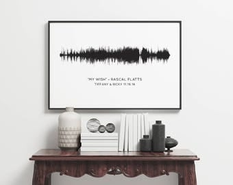 Custom Sound Wave Poster, Unframed, Wedding Gift, First Anniversary Gift, Sound Wave Art, Valentine's Gift, Song Lyric Art, Wall Decor
