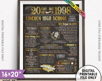 "20th Reunion Class of 1998 Reunion Poster, Back in 1998 Flashback 20 Years Ago Reunion, Chalkboard Style PRINTABLE 8x10/16x20"" 1998 Poster"