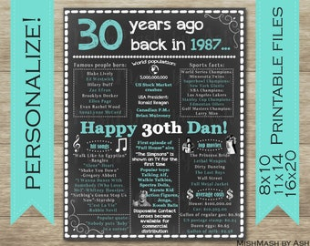 30th Birthday Chalkboard Sign, 1987 Birthday Sign, Back in 1987, Happy 30th Birthday, Milestone Birthday Decor, 30th Birthday Sign
