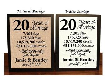 20th Wedding Anniversary | 20 Year Wedding Anniversary | 20th Wedding Anniversary Gift | 20 Years Together |  Twentieth Anniversary Gift