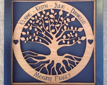 Personalised Family Tree