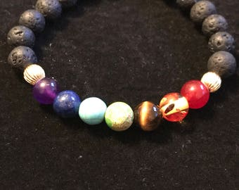 Seven Stone Chakra Bracelet