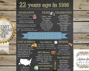1996 BIRTHDAY CHALKBOARD - Instant Download Birthday Sign - 22 years ago BACK in 1996 - Ideal 4 birthday party Digital Printable