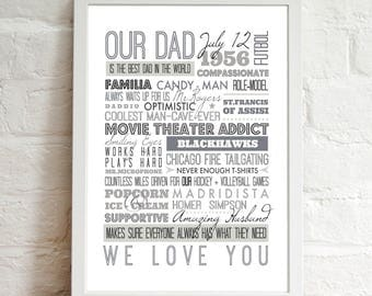 PERSONALISED FATHER'S DAY Typography Wall Art . . . Gift For Dad . Present For Men . Wall Art . Printable . Bespoke .