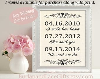 Wedding Gift for Couple, 2nd Anniversary, Gift for Wife Gift to Husband Gift Personalized Wedding Gift Framed Gift Bride & Groom (ana109)