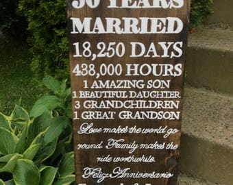 Anniversary Gift Rustic Wood Sign Personalized
