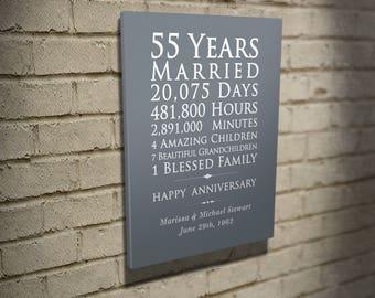 55th anniversary Etsy