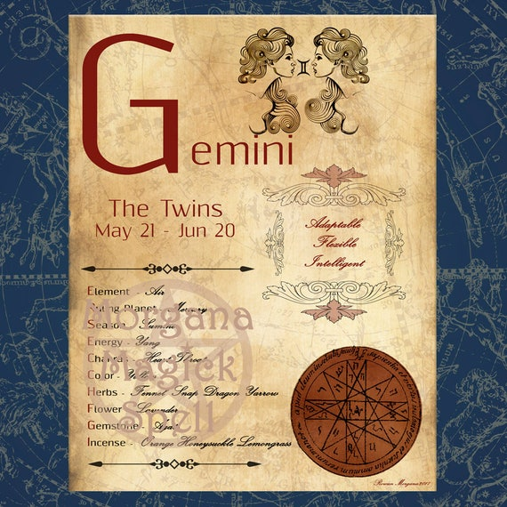 GEMINI ZODIAC, Digital Download