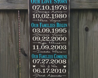 Blended Family Sign - Important Date Sign - 5th Anniversary Gift - Family Timeline - Special Date Sign - Family Birthday Board