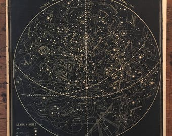 Antique Wood Engraving - Visible Heavens (c. 1860's)