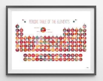 Periodic Table of the Elements Watercolor Print Science Art Poster Complete Periodic Table chemical art print biology art wall decor gift