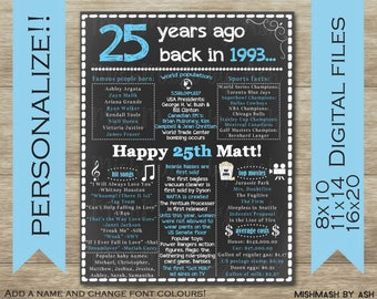 25th Birthday Sign, 25th Birthday Poster, 1993 Birthday Sign, Back in 1993, Happy 25th Birthday, 25 Years Ago, 25th Birthday Party Decor