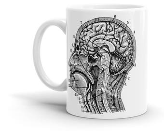 Human Head Coffee Mug, Heart, Anatomic, Anatomy, Brain, Vintage, Retro, Funny, Cute Gift