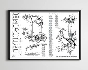 "1951 TRIUMPH Motorcycle ENGINE POSTER! - Full Size 24"" x 36"" (or smaller) - Vintage - Antique - Clymer - Owner's Manual - Art"