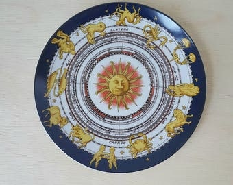 Astrological Plate
