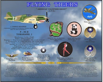 FLYING TIGERS  special operations units historical military insignia poster