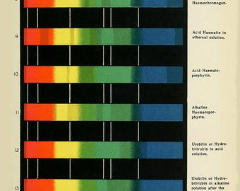 Absorption Spectra - Vintage Chemistry chart ~ Science Geek Art ~ College Student art ~ Big Bang Art ~ Geek Art