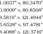 Custom Longitude & Latitude Listing