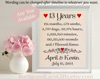 13th Anniversary Gift to Wife 13th Anniversary Gift to Husband Gift Wife Framed Personalized Cotton Linen Burlap 13 Husband  (ana207-13)