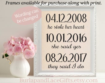 The best days ever Wedding Gift to Wife Anniversary Gift to Husband 4th Anniversary Gift for Wife 2nd Anniversary for Husband (ana103)