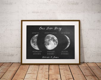 Personalized Moon Phase Print, Our Love Story, Printable Art, Wedding Sign, Custom Coordinates, Wedding Print, Wedding Gift, Special Dates