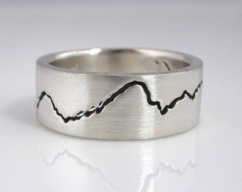 Teton Modern Mountain Ring, 8mm band, Handmade with your choice of Recycled Silver, Gold, Palladium or Platinum, Wedding Engagement Ring