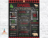 Lumberjack Printable Chalkboard Sign - Milestone Poster - Instantly Download and Edit at Home with Adobe Reader - 1st 2nd 3rd Birthday
