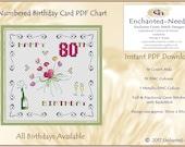 80th Birthday Card PDF Cross Stitch Chart // Cross Stitch Pattern // Instant Download // Cross Stitch PDF // Birthday Card // PDF Pattern