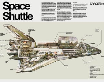 Space Shuttle Columbia A0 Poster