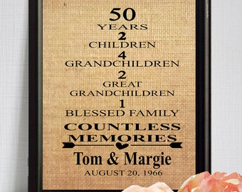 FRAMED 50th Anniversary Gift - 50th Wedding Anniversary Gift/ Anniversary Gift for 50 Years/ Anniversary Gift for Parents/ Burlap Wall Art